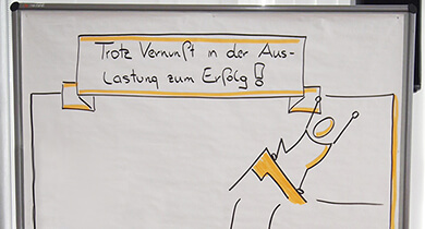 10 Things - Agile Steuerung